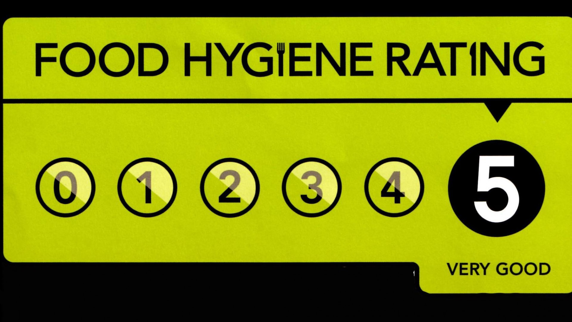 Buy With Confidence 5 Star Food Hygiene Rating Prep Kitchen
